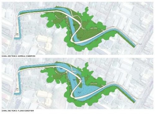 Plans for a new park on a canal in Udon Thani, creating a new wetland to slow the speed of water during storms and increase infiltration during (a) dry, and (b) monsoon seasons.