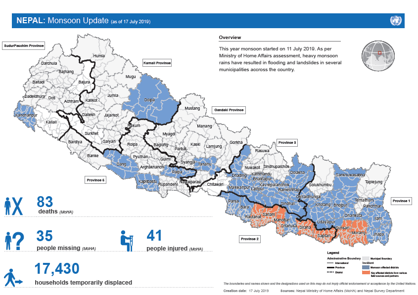 Flood Snapshot as of July 17, 2019, (Source: UN Office Nepal)