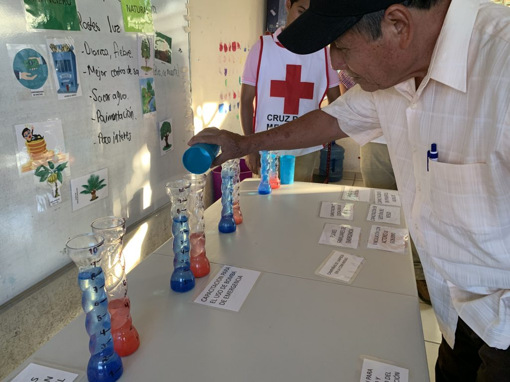 Community leaders grading resilience capitals in Mexico during FMRC process. Photo by Mexico Red Cross