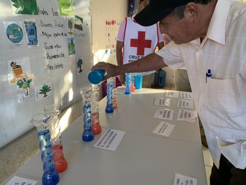 Community leaders grading resilience capitals in Mexico. Photo by Mexico Red Cross