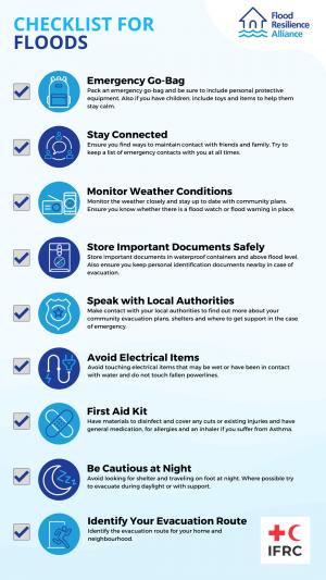 checklist for flood preparation