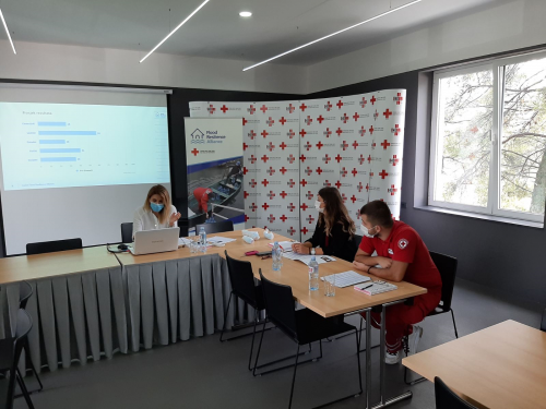 The flood resilience team presents the results of the FRMC to local authorities. Credit: Red Cross of Montenegro